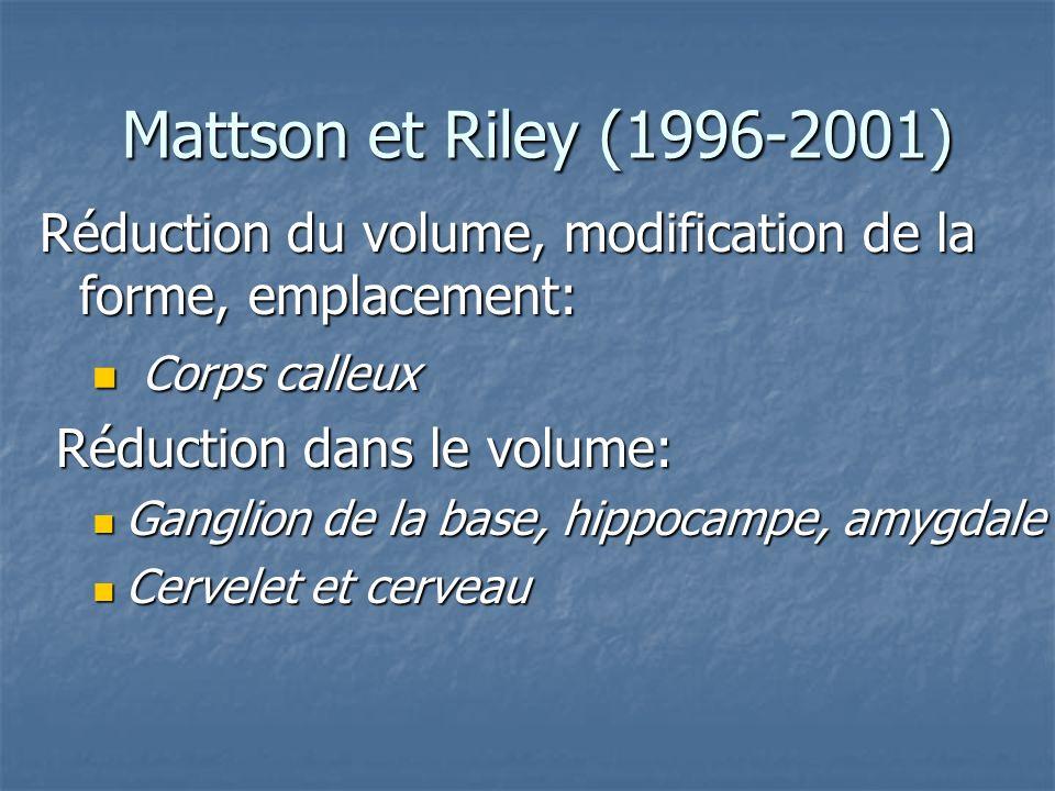 Mattson et Riley (1996-2001) Réduction du volume, modification de la forme, emplacement: Corps calleux Corps calleux Réduction dans le volume: Réducti
