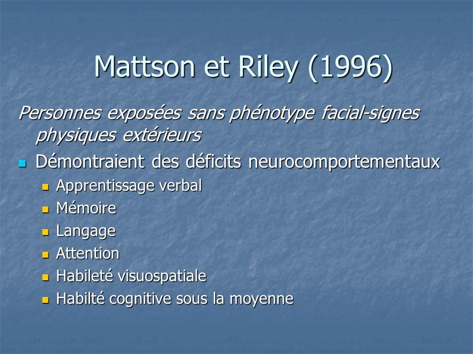 Mattson et Riley (1996) Personnes exposées sans phénotype facial-signes physiques extérieurs Démontraient des déficits neurocomportementaux Démontraie
