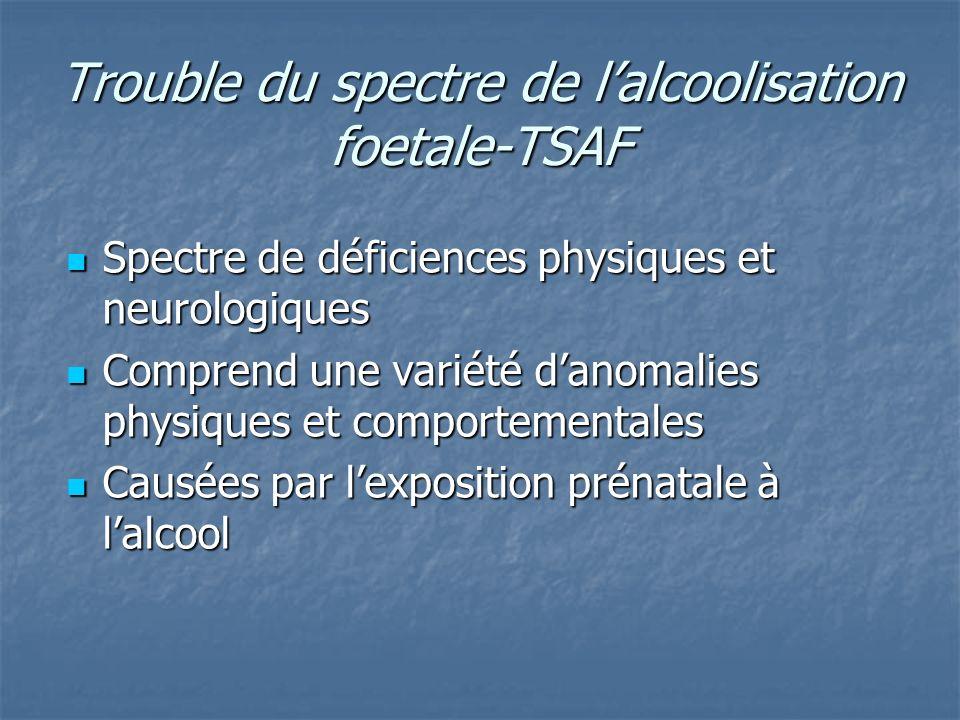 Trouble du spectre de lalcoolisation foetale-TSAF Spectre de déficiences physiques et neurologiques Spectre de déficiences physiques et neurologiques
