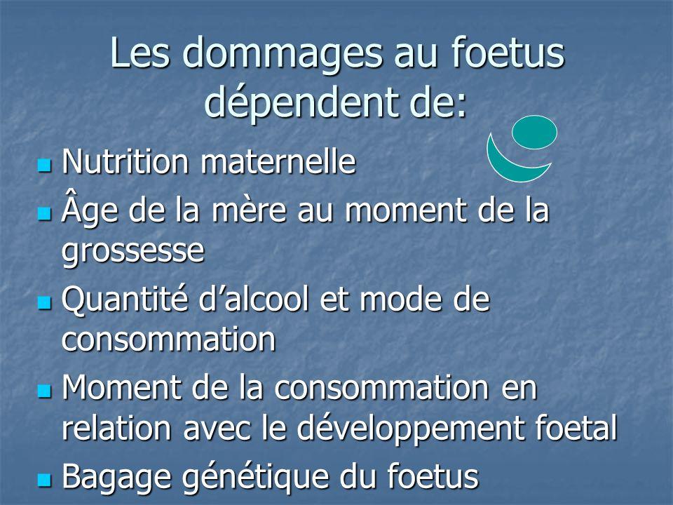 Les dommages au foetus dépendent de: Nutrition maternelle Nutrition maternelle Âge de la mère au moment de la grossesse Âge de la mère au moment de la