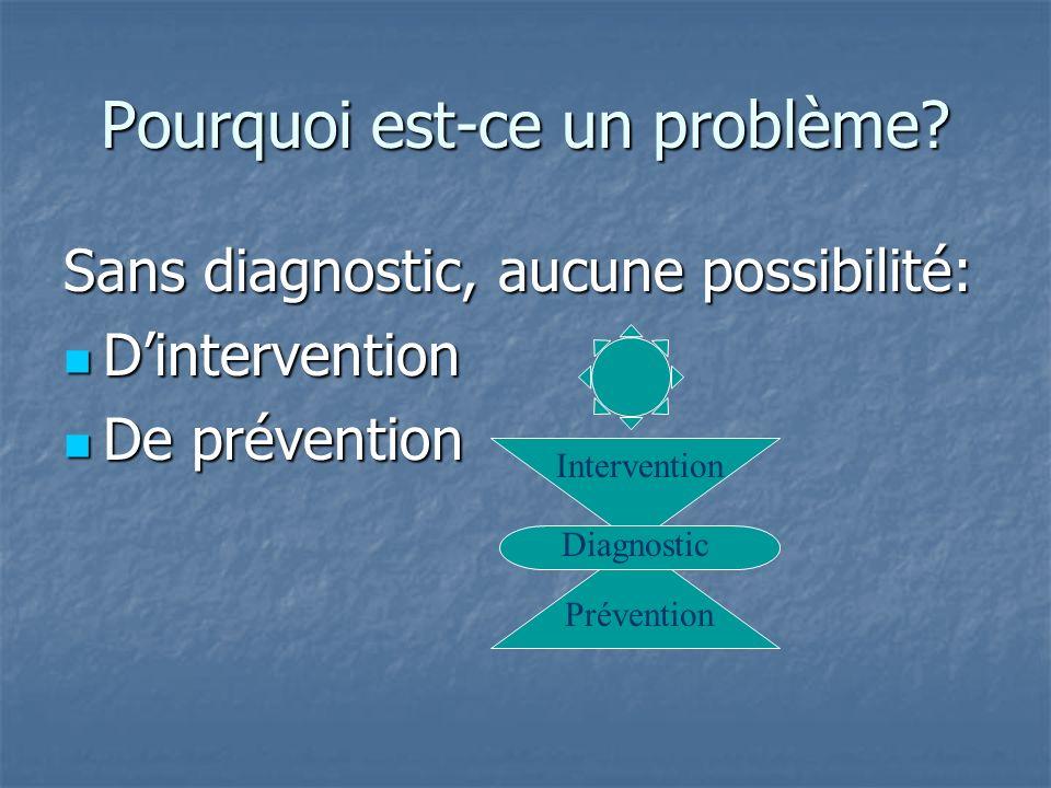 Pourquoi est-ce un problème? Sans diagnostic, aucune possibilité: Dintervention Dintervention De prévention De prévention Intervention Prévention Diag