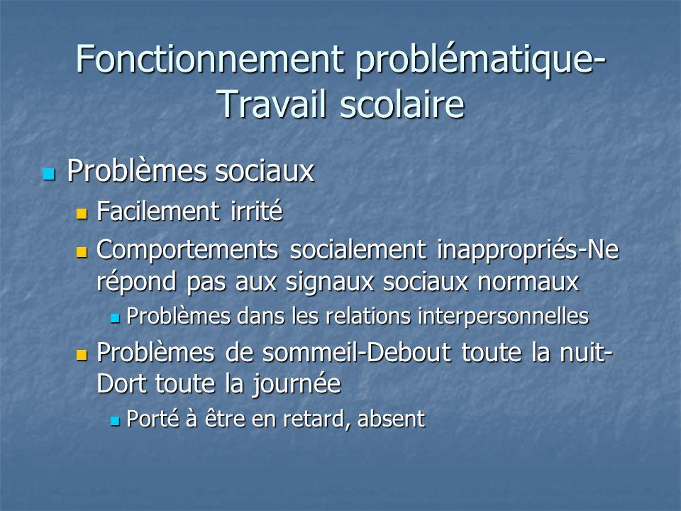 Fonctionnement problématique- Travail scolaire Problèmes sociaux Problèmes sociaux Facilement irrité Facilement irrité Comportements socialement inapp