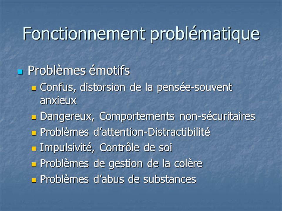 Fonctionnement problématique Problèmes émotifs Problèmes émotifs Confus, distorsion de la pensée-souvent anxieux Confus, distorsion de la pensée-souve