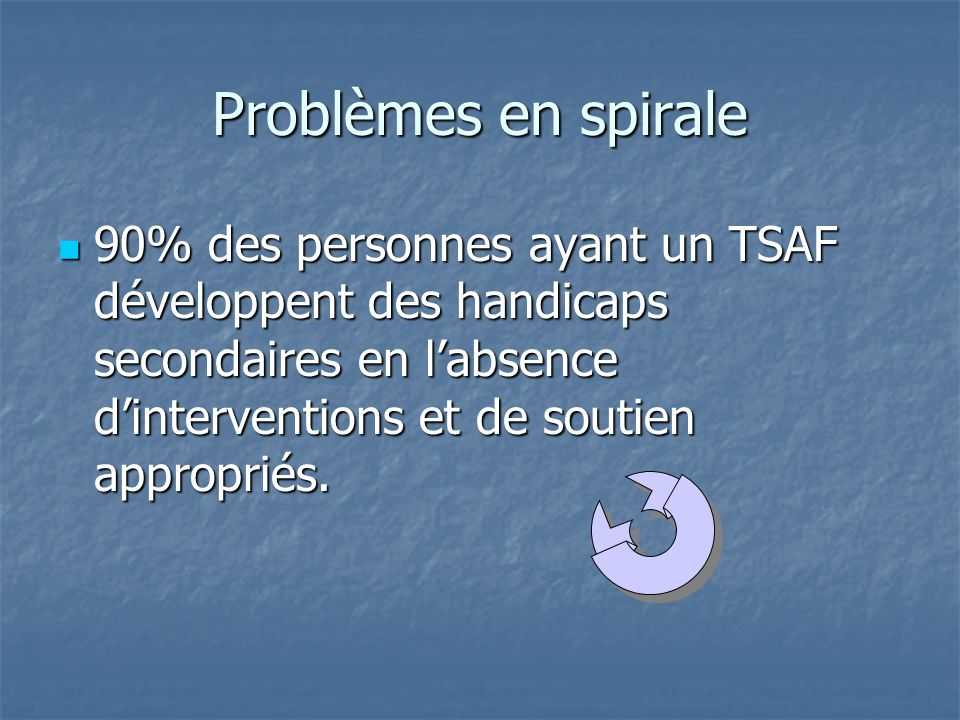 Problèmes en spirale 90% des personnes ayant un TSAF développent des handicaps secondaires en labsence dinterventions et de soutien appropriés. 90% de