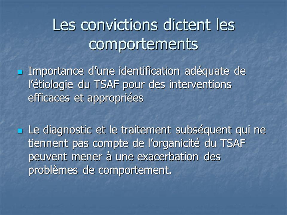 Les convictions dictent les comportements Importance dune identification adéquate de létiologie du TSAF pour des interventions efficaces et appropriée