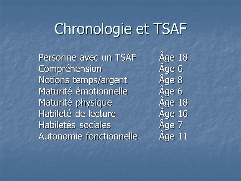 Chronologie et TSAF Personne avec un TSAFÂge 18 CompréhensionÂge 6 Notions temps/argentÂge 8 Maturité émotionnelle Âge 6 Maturité physique Âge 18 Habi