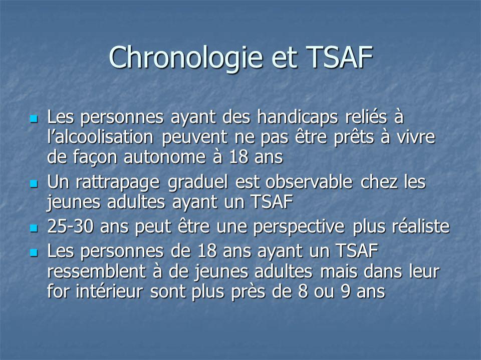 Chronologie et TSAF Les personnes ayant des handicaps reliés à lalcoolisation peuvent ne pas être prêts à vivre de façon autonome à 18 ans Les personn