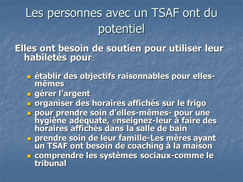 Les personnes avec un TSAF ont du potentiel Elles ont besoin de soutien pour utiliser leur habiletés pour : établir des objectifs raisonnables pour el