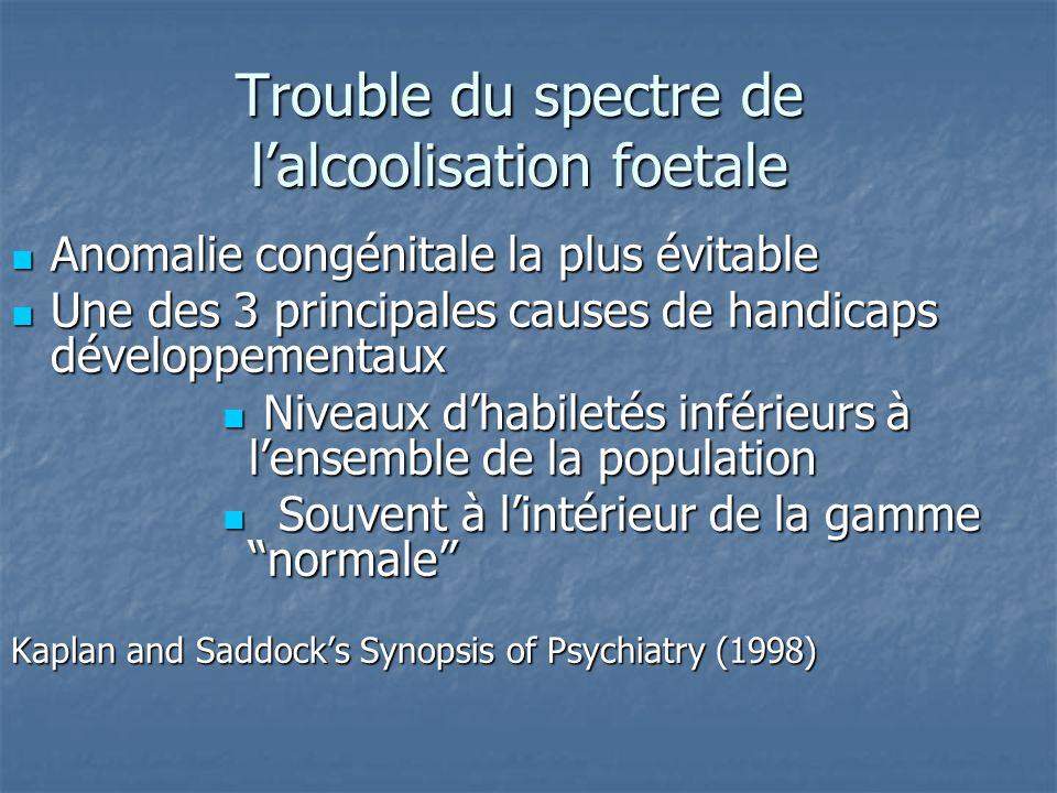 Trouble du spectre de lalcoolisation foetale Anomalie congénitale la plus évitable Anomalie congénitale la plus évitable Une des 3 principales causes