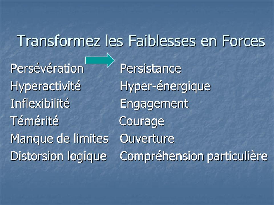 Transformez les Faiblesses en Forces Persévération Persistance Hyperactivité Hyper-énergique Inflexibilité Engagement Témérité Courage Manque de limit