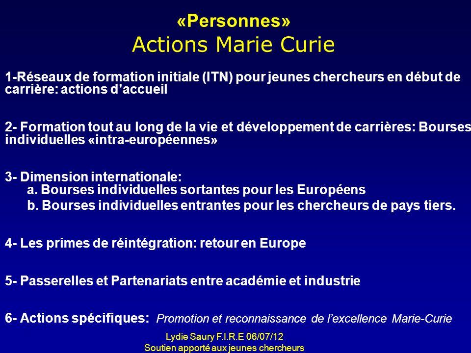 «Personnes» Actions Marie Curie 1-Réseaux de formation initiale (ITN) pour jeunes chercheurs en début de carrière: actions daccueil 2- Formation tout
