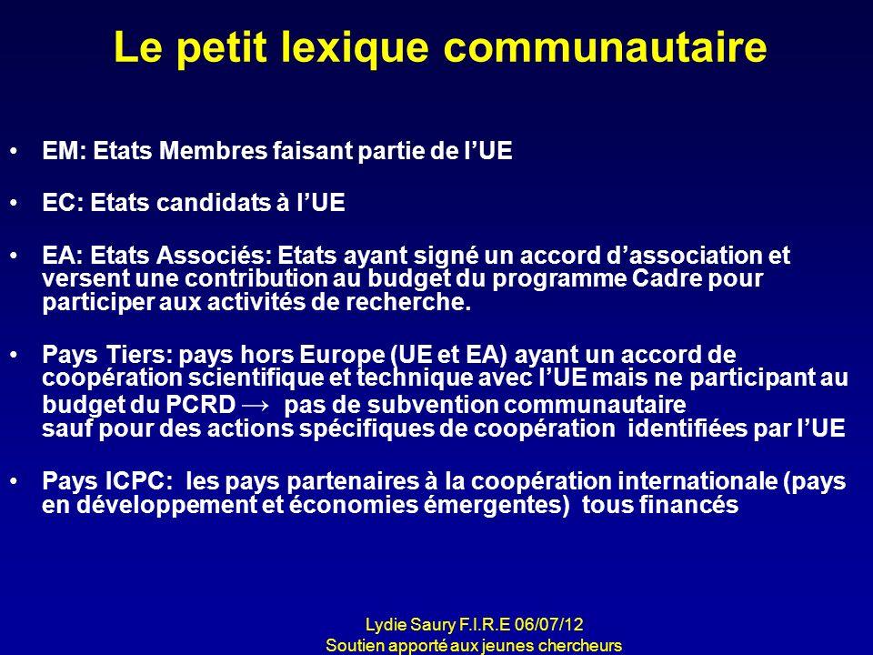 Le petit lexique communautaire EM: Etats Membres faisant partie de lUE EC: Etats candidats à lUE EA: Etats Associés: Etats ayant signé un accord dasso