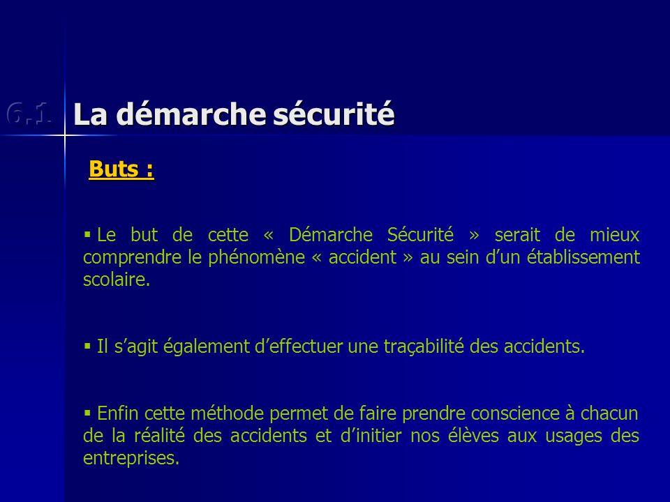 La démarche sécurité Buts : Le but de cette « Démarche Sécurité » serait de mieux comprendre le phénomène « accident » au sein dun établissement scolaire.