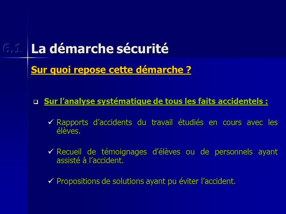 Sur lanalyse systématique de tous les faits accidentels : Sur lanalyse systématique de tous les faits accidentels : Rapports daccidents du travail étudiés en cours avec les élèves.
