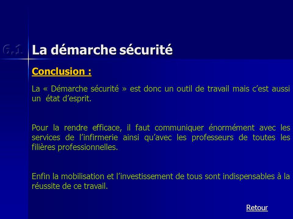 La démarche sécurité Conclusion : La « Démarche sécurité » est donc un outil de travail mais cest aussi un état desprit.