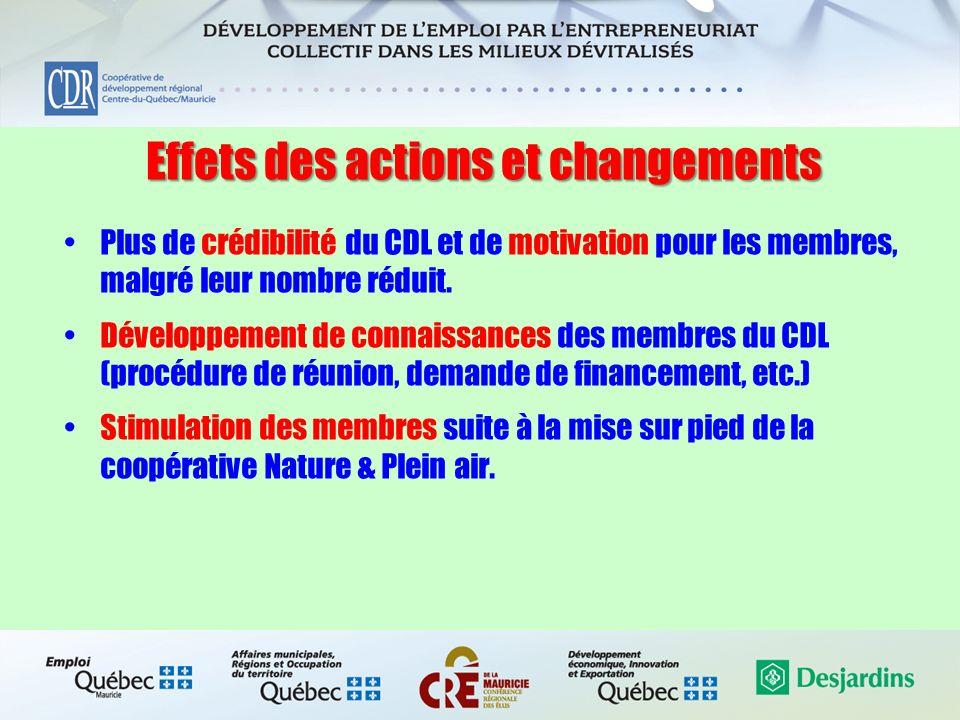 Effets des actions et changements Plus de crédibilité du CDL et de motivation pour les membres, malgré leur nombre réduit. Développement de connaissan