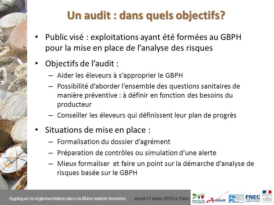 Appliquer la réglementation dans la filière laitière fermière Jeudi 11 mars 2010 à Paris Un audit : dans quels objectifs? Public visé : exploitations