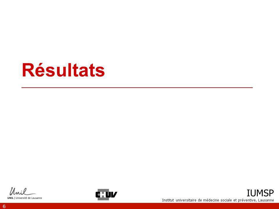 IUMSP Institut universitaire de médecine sociale et préventive, Lausanne 7 Collectif concerné par le Swiss statement Déclaration de la Commission Fédérale pour les problèmes liés au Sida N % parmi HIV+ IC 95% a % parmi EMIS 2010 (n=5028) IC 95% Répondants sexuellement actifs490497.5 (97.1-97.9) dont ont passé un test VIH au cours de la vie395278.6 (77.4-79.7) dont séropositifs asymptomatiques 450100.08.9 (8.2-9.8) dont remplissent les critères du Swiss Statement 225 50.0 (45.3-54.7) 4.5 (3.9-5.1) dont en couple 12 derniers mois11048.9 (42.2-55.6) 2.2 (1.8-2.6) dont en couple sérodifférent ou inconnu 7834.7 (28.5-41.3) 1.6 (1.2-1.9) dont en couple exclusif 11 4.9 (2.5-8.6) 0.2 (0.1-0.4) a Les intervalles de confiance ont été calculés à l aide de la loi binomiale exacte.