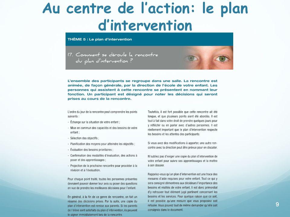 Au centre de laction: le plan dintervention 9 Exemple de page Des savoirs essentiels résumés, en langage vulgarisé Des savoir-faire : des trucs et ast