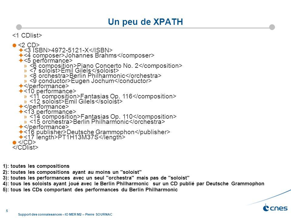 6 Support des connaissances – IO MER M2 – Pierre SOURNAC EXERCICE 2 : reservationRoom 1.Participants en 2013 à un meeting de la room Gallois 2.Les titres des meetings réservés par JP Alquier 3.Les dates (seulement les jours dans le mois) des meetings en lien avec XML (i.e.