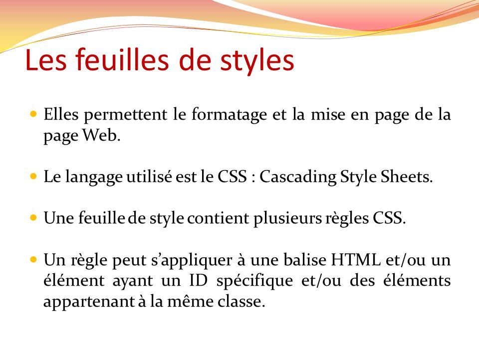 Dans un site Web Plusieurs fichiers HTML Contenu du site Un ou deux fichiers CSS Format et mise en page du site