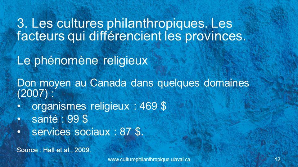 3. Les cultures philanthropiques. Les facteurs qui différencient les provinces. Le phénomène religieux Don moyen au Canada dans quelques domaines (200