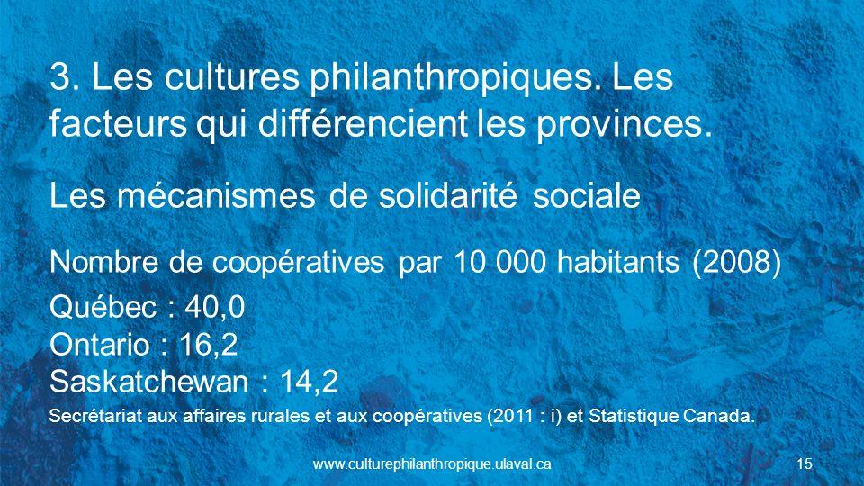 3. Les cultures philanthropiques. Les facteurs qui différencient les provinces. Les mécanismes de solidarité sociale Nombre de coopératives par 10 000