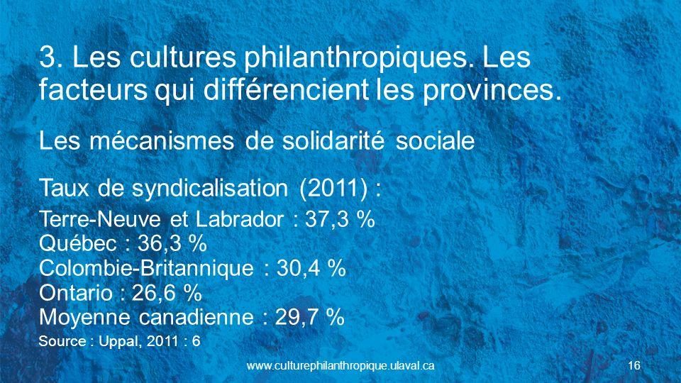 3. Les cultures philanthropiques. Les facteurs qui différencient les provinces. Les mécanismes de solidarité sociale Taux de syndicalisation (2011) :