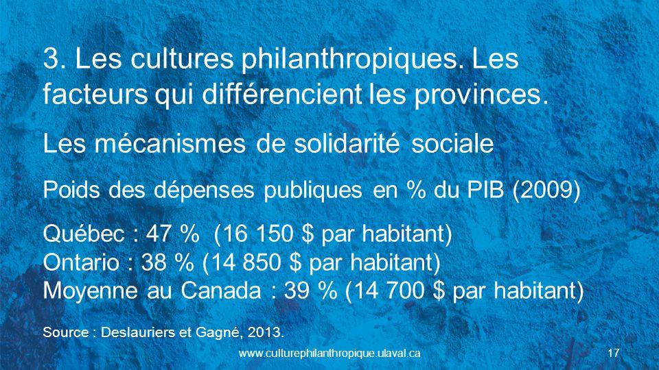 3. Les cultures philanthropiques. Les facteurs qui différencient les provinces. Les mécanismes de solidarité sociale Poids des dépenses publiques en %