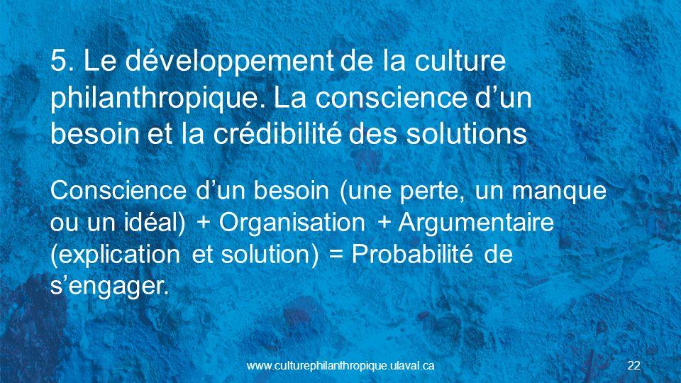 5. Le développement de la culture philanthropique. La conscience dun besoin et la crédibilité des solutions Conscience dun besoin (une perte, un manqu
