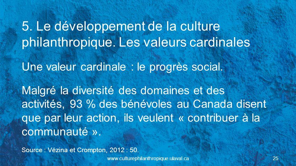 5. Le développement de la culture philanthropique. Les valeurs cardinales Une valeur cardinale : le progrès social. Malgré la diversité des domaines e