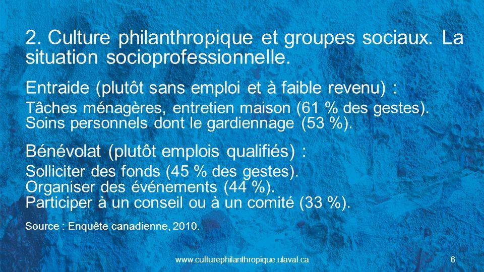 2. Culture philanthropique et groupes sociaux. La situation socioprofessionnelle. Entraide (plutôt sans emploi et à faible revenu) : Tâches ménagères,