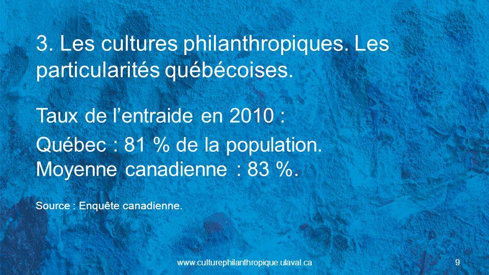 3. Les cultures philanthropiques. Les particularités québécoises.