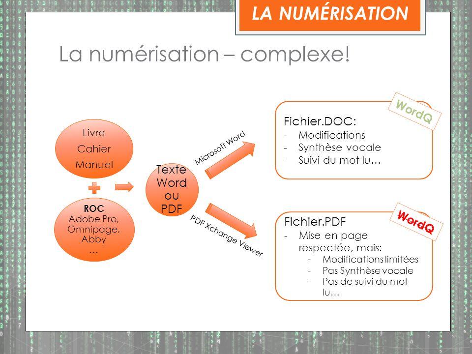 La numérisation – complexe.