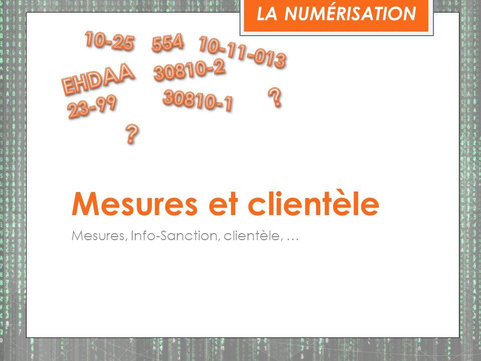 Mesures et clientèle Mesures, Info-Sanction, clientèle, … LA NUMÉRISATION