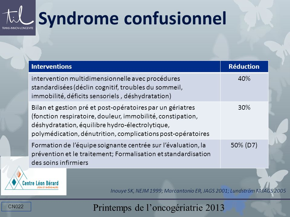 Printemps de loncogériatrie 2013 CN022 Syndrome confusionnel InterventionsRéduction intervention multidimensionnelle avec procédures standardisées (dé