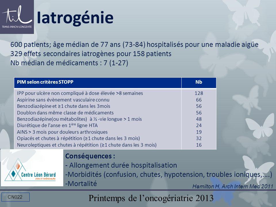 Printemps de loncogériatrie 2013 CN022 Iatrogénie Hamilton H, Arch Intern Med 2011 600 patients; âge médian de 77 ans (73-84) hospitalisés pour une ma