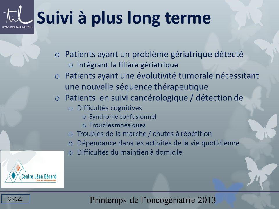 Printemps de loncogériatrie 2013 CN022 Suivi à plus long terme o Patients ayant un problème gériatrique détecté o Intégrant la filière gériatrique o P