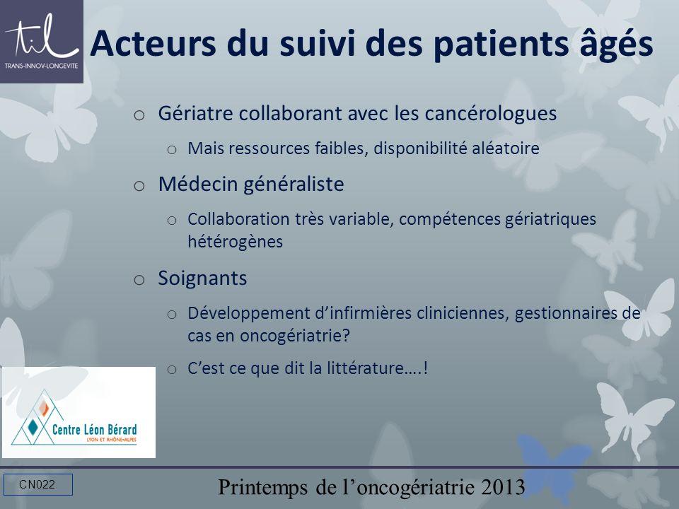 Printemps de loncogériatrie 2013 CN022 Acteurs du suivi des patients âgés o Gériatre collaborant avec les cancérologues o Mais ressources faibles, dis