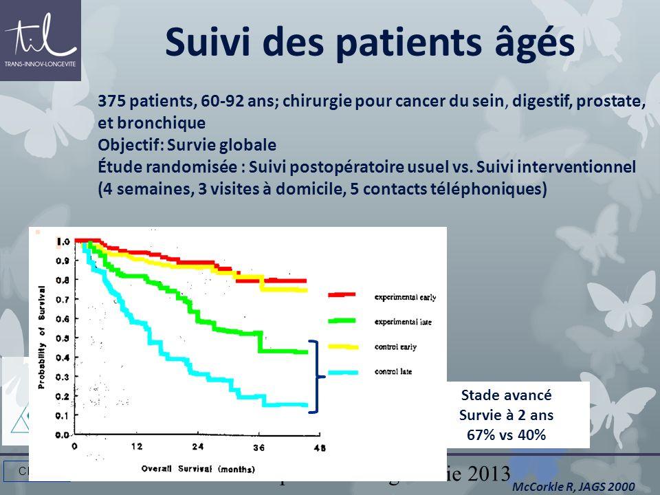Printemps de loncogériatrie 2013 CN022 Suivi des patients âgés McCorkle R, JAGS 2000 Stade avancé Survie à 2 ans 67% vs 40% 375 patients, 60-92 ans; c