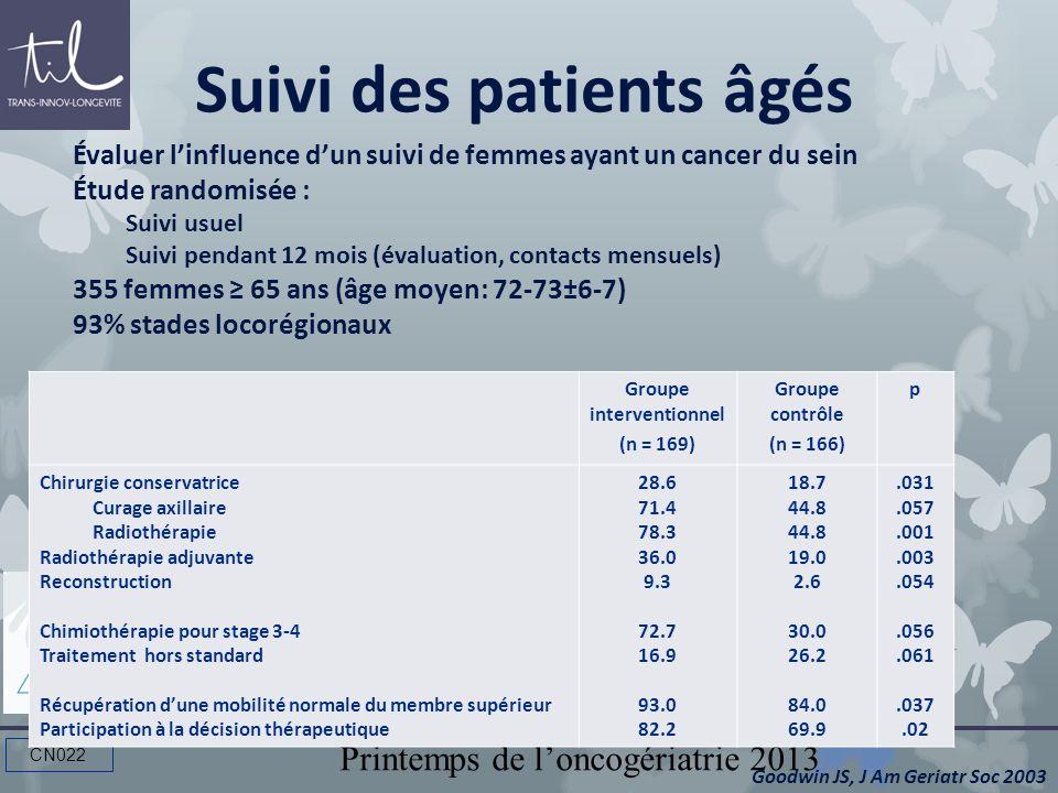 Printemps de loncogériatrie 2013 CN022 Suivi des patients âgés Évaluer linfluence dun suivi de femmes ayant un cancer du sein Étude randomisée : Suivi
