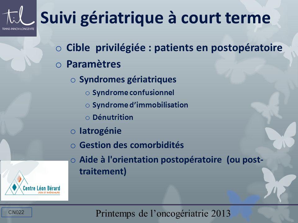 Printemps de loncogériatrie 2013 CN022 Suivi gériatrique à court terme o Cible privilégiée : patients en postopératoire o Paramètres o Syndromes géria