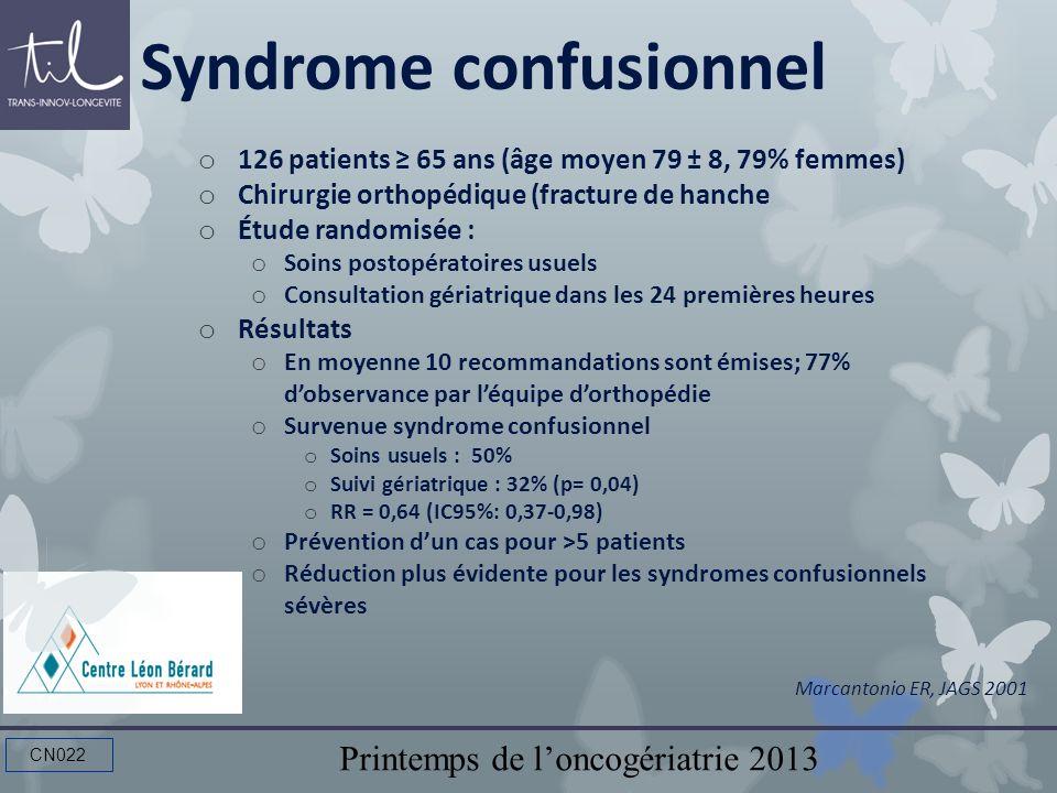 Printemps de loncogériatrie 2013 CN022 Syndrome confusionnel o 126 patients 65 ans (âge moyen 79 ± 8, 79% femmes) o Chirurgie orthopédique (fracture d