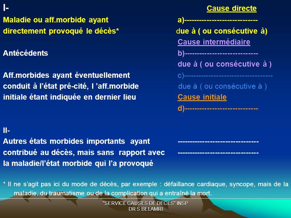 SERVICE CAUSES DE DECES INSP DR S.BELAMRI I- Cause directe Maladie ou aff.morbide ayant a)----------------------------- directement provoqué le décès* due à ( ou consécutive à) Cause intermédiaire Antécédentsb)----------------------------- due à ( ou consécutive à ) Aff.morbides ayant éventuellementc)----------------------------------- conduit à létat pré-cité, l aff.morbide due à ( ou consécutive à ) initiale étant indiquée en dernier lieuCause initiale d)----------------------------- II- Autres états morbides importants ayant -------------------------------- contribué au décès, mais sans rapport avec-------------------------------- la maladie/létat morbide qui la provoqué * Il ne sagit pas ici du mode de décès, par exemple : défaillance cardiaque, syncope, mais de la maladie, du traumatisme ou de la complication qui a entraîné la mort.