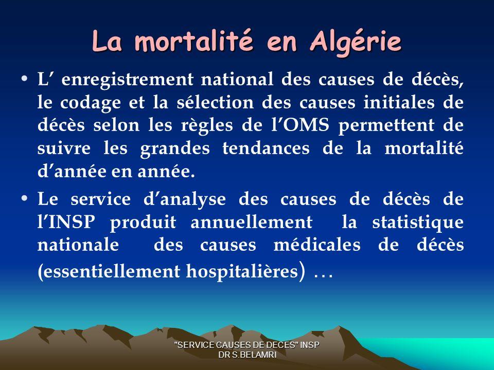 La mortalité en Algérie L enregistrement national des causes de décès, le codage et la sélection des causes initiales de décès selon les règles de lOMS permettent de suivre les grandes tendances de la mortalité dannée en année.