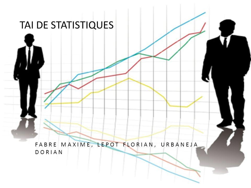 TAI DE STATISTIQUES FABRE MAXIME, LEPOT FLORIAN, URBANEJA DORIAN