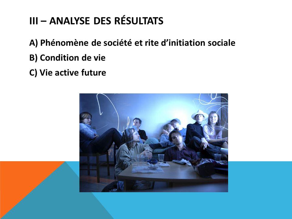 III – ANALYSE DES RÉSULTATS A) Phénomène de société et rite dinitiation sociale B) Condition de vie C) Vie active future