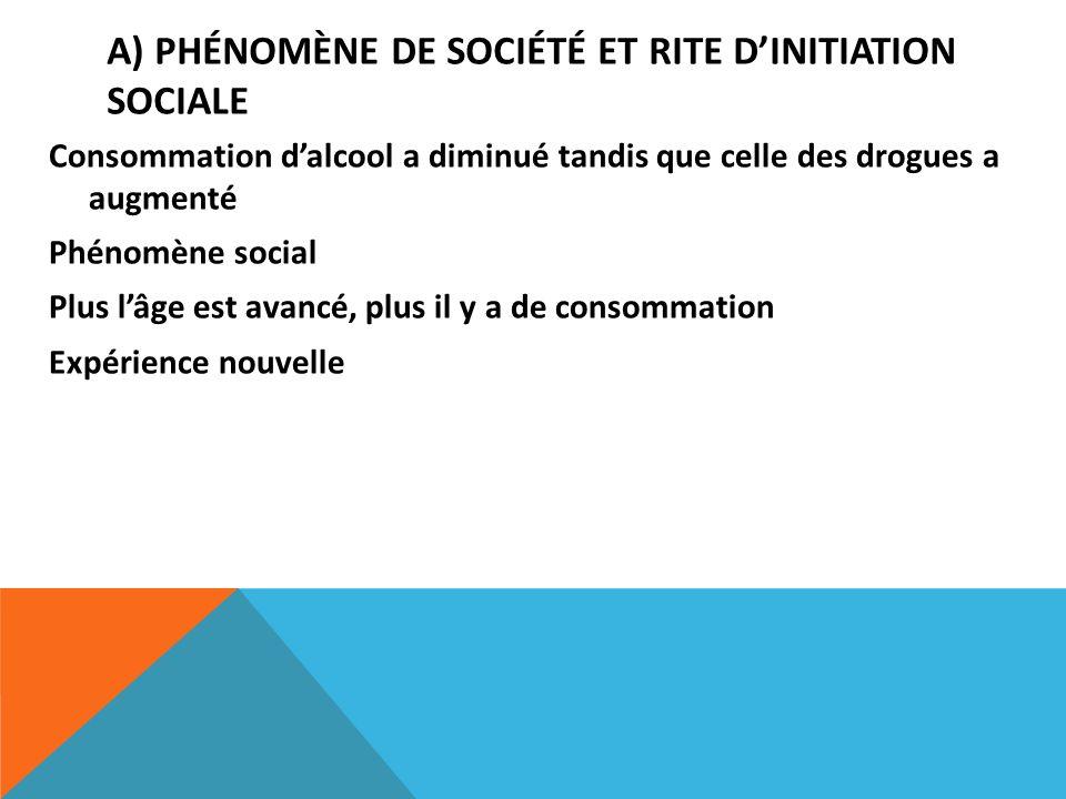 A) PHÉNOMÈNE DE SOCIÉTÉ ET RITE DINITIATION SOCIALE Consommation dalcool a diminué tandis que celle des drogues a augmenté Phénomène social Plus lâge