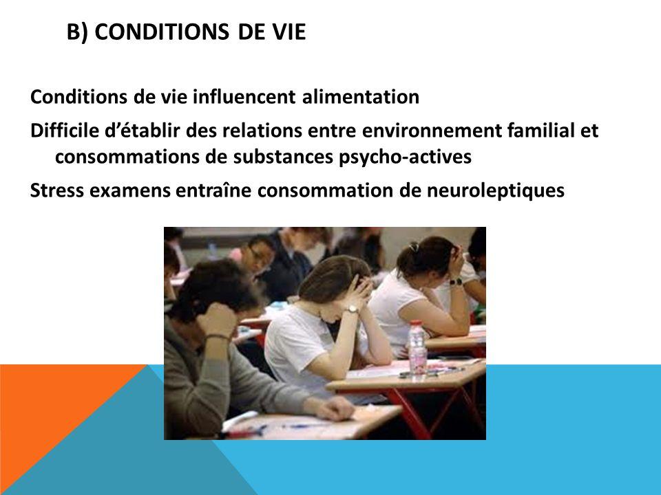 B) CONDITIONS DE VIE Conditions de vie influencent alimentation Difficile détablir des relations entre environnement familial et consommations de subs