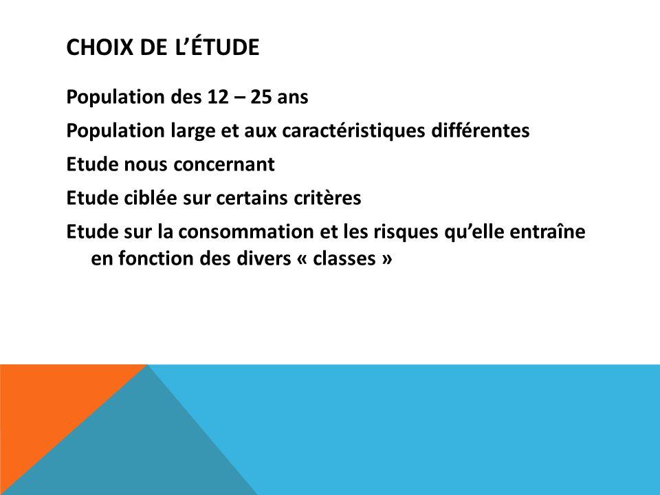 CHOIX DE LÉTUDE Population des 12 – 25 ans Population large et aux caractéristiques différentes Etude nous concernant Etude ciblée sur certains critèr